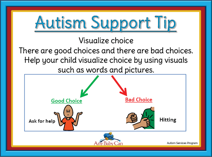 Visual-Choice-Support-Tip